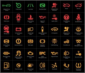 Witness lights on board table symbols signs explanations